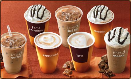 Разновидности кофейных напитков