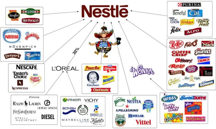Сферы влияния Nestle