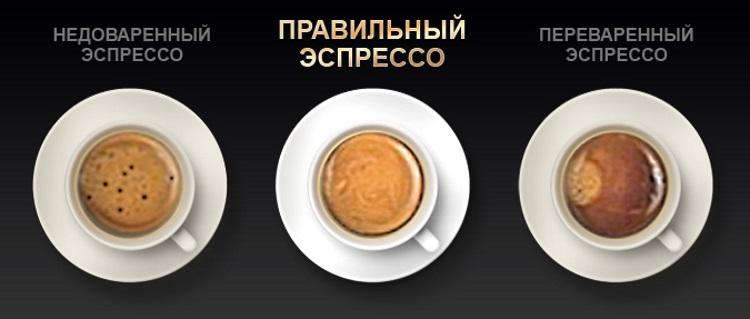 Правильный эспрессо